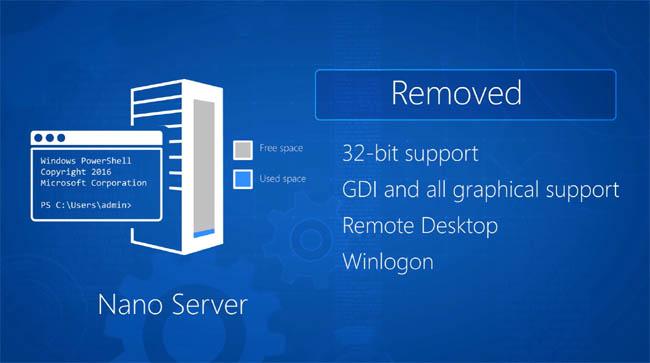 Windows Server 2016 desktop screenshot