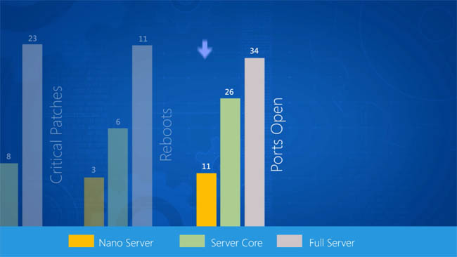 Windows Server 2016 desktop screenshot (2)