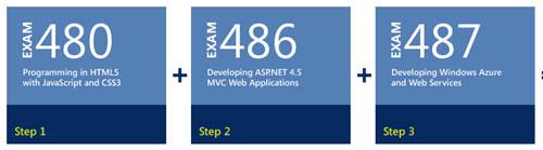 MCSD Web Appplications - Exams