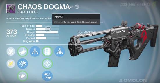 Chaos Dogma (Scout Rifle)