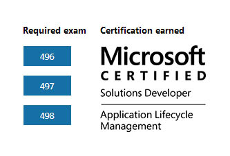 New MCSD ALM Certification - TFS, Visual Studio 2012