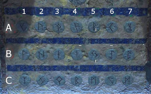 Rune symbol combinations for Chapter 3